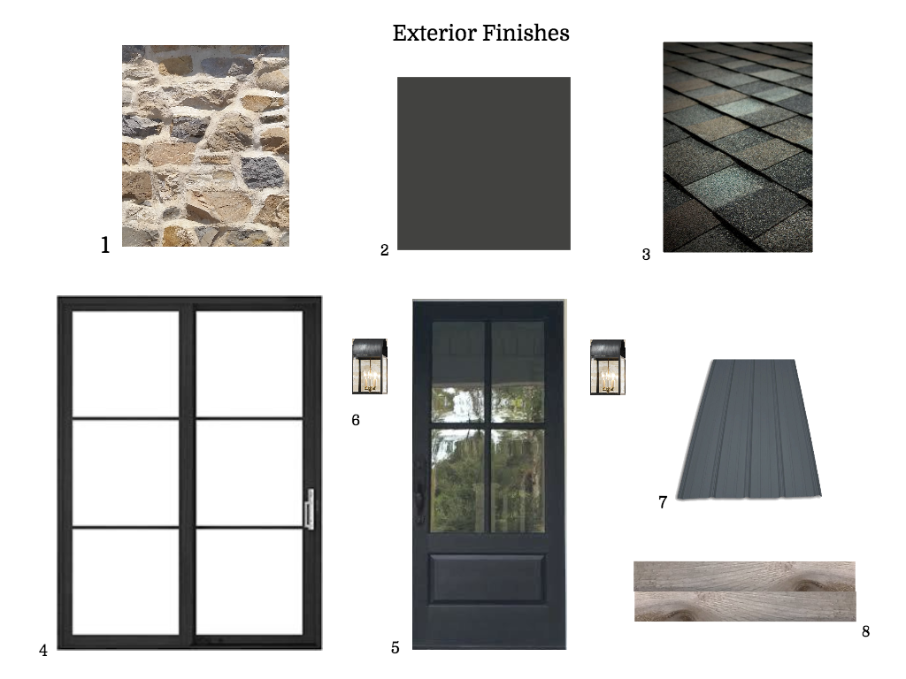 Choosing Exterior Finishes For Themountainviewhouse